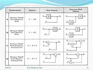 Week 10 Part 1 Pe 6282 Block Diagrams