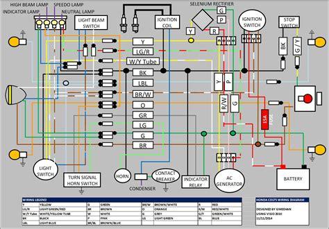 Honda Wiring Diagram Bookingritzcarlton Info