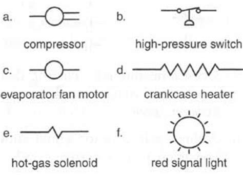 components symbols and circuitry of air conditioning wiring diagrams part 2