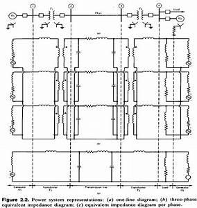 Fauz  Pengertian One Line Diagram