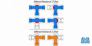Understanding T-port Vs L-port Directional Flows