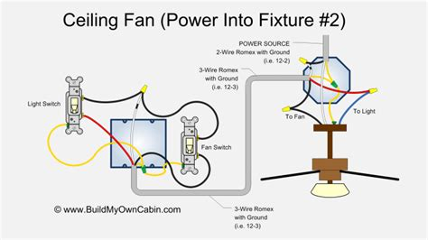 My Ceiling Fan Stopped Working by Ceiling Fan Wiring Diagram Power Into Light Dual Switch