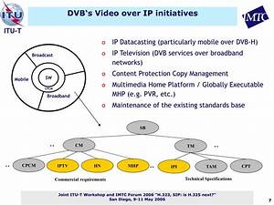 Dvb C Over Ip : ppt dvb ip standardisation powerpoint presentation id ~ A.2002-acura-tl-radio.info Haus und Dekorationen