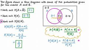 Video  Using Venn Diagrams To Calculate Dependent