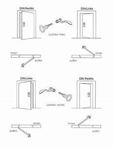 Türen Din Rechts : wc bad zimmert reinsteckschloss toolshoponline ~ A.2002-acura-tl-radio.info Haus und Dekorationen