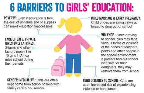 girls education plan international canada