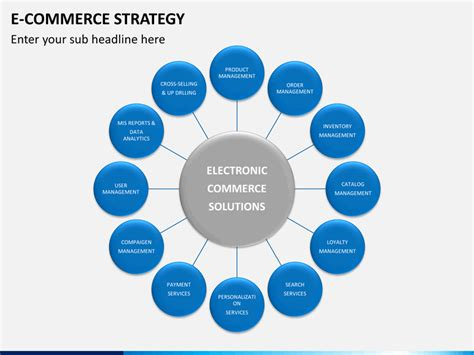 commerce strategy powerpoint template sketchbubble