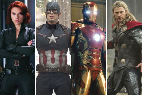 Which Avenger Is The Best?