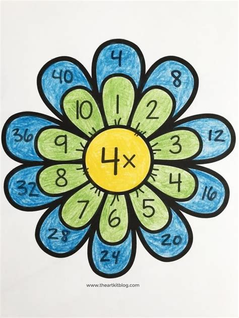 multiplication flowers activity sheets    waldorf