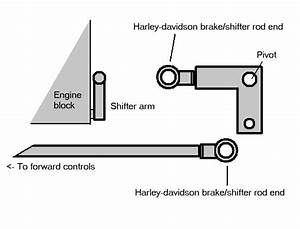 31 Harley Davidson Shifter Linkage Diagram