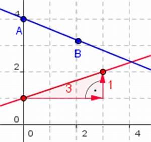 Lineare Funktionen Nullstelle Berechnen : lineare funktion ~ Themetempest.com Abrechnung