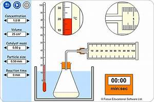 Decomposition Of Hydrogen Peroxide Experiment By Focus