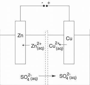Galvanisches Element Spannung Berechnen : elektrolyse elektrochemie chemie digitales schulbuch skripte ~ Themetempest.com Abrechnung
