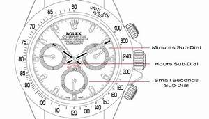 How Do I Use A Chronograph Watch