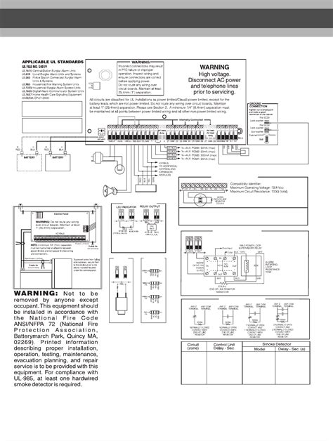 Standard Security System Wiring by Page 62 Of Dsc Home Security System Pc1616 Pc1832 Pc1864