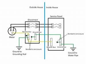 Outside Disconnect Wiring Diagram House