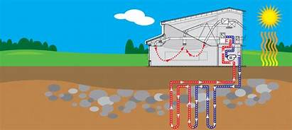 Geothermal Energy Heat Pump Heating System Cooling