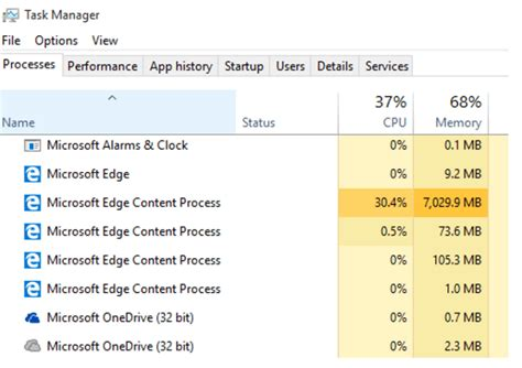 brand new pc memory microsoft edge content process continues to drain pc memory