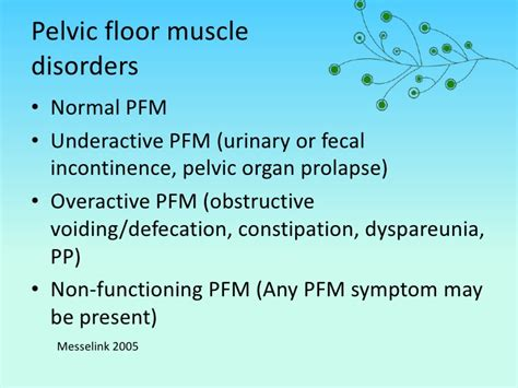 Pelvic Floor Dysfunction Constipation by S Health Physical Therapy W07