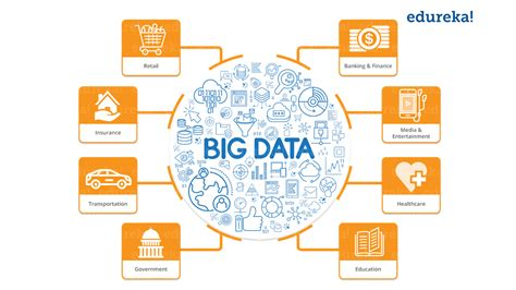 on big data for freshers resume objective best