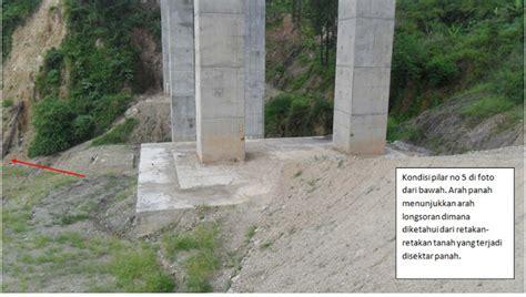 pilar jembatan tol penggaron retak harian semarang
