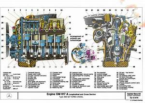 My Mercedes Blendz On Twitter   U0026quot Engine Diagram Of A Mb