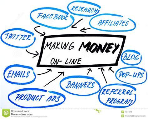 sterling currency exchange trading strategies  work