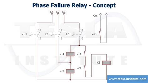 phase failure relay concept