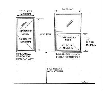Fha Bedroom Window Height Requirements by Standard House Window Sizes Search Elina
