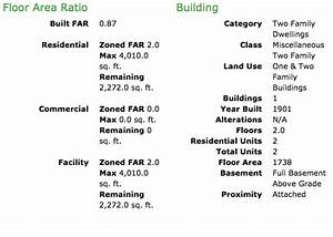 3 things you should know about the floor area ratio far With formula for floor area