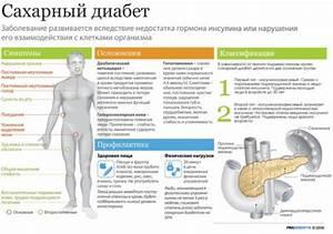 Санаторий красноусольский лечение сахарный диабет