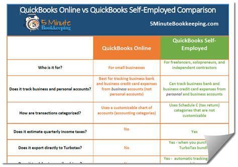 quickbooks   quickbooks  employed