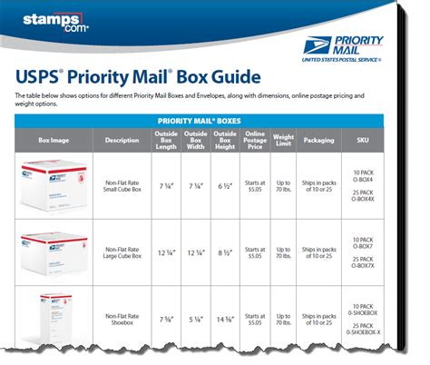Usps Decorative Mailers by Pin Sts Price International World Pictures On