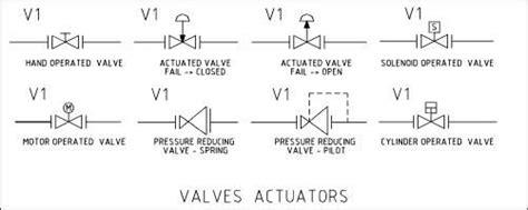 Valve Symbols Schematic Drawing