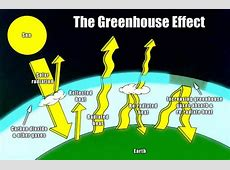 Greenhouse effect in hindi garden view landscape im curious too global warming and global cooling ccuart Image collections