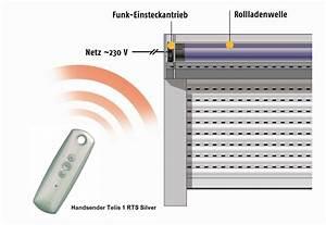 Rolladen Per App Steuern Nachrüsten : elektrische rolladen nachr sten ~ Michelbontemps.com Haus und Dekorationen