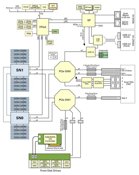 diagram of a server 19 wiring diagram images wiring