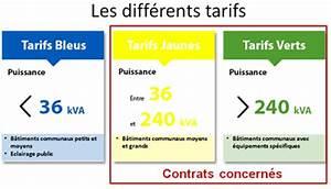 Comparatif Tarifs électricité : la fin des tarifs reglement s de vente de l 39 lectricit ~ Medecine-chirurgie-esthetiques.com Avis de Voitures