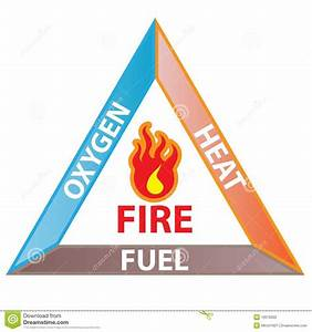 Fire Triangle Stock Vector  Image Of Vector  Flame  Artwork