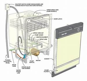 Dishwasher Repair Guide