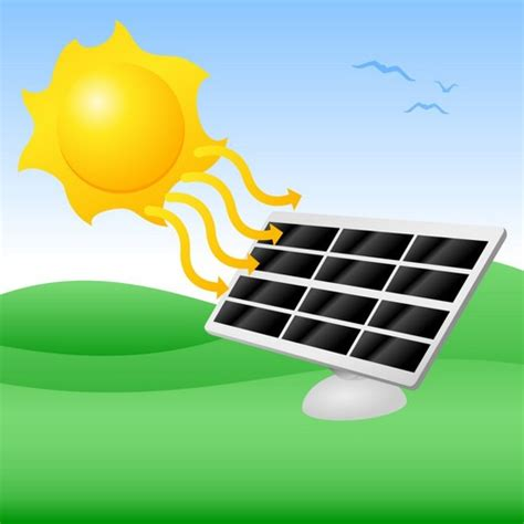 Альтернативные виды энергии и их применение в россии студенческий научный форум