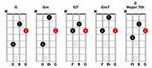 Mandolin Barre Chords Chart