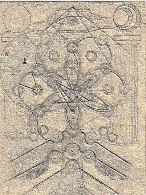 sacred   eye geometry flowchart  tree