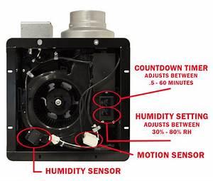 Panasonic bath fans lite series panasonic fans bathroom for Utilitech humidity sensing bathroom fan