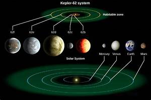 Exoplanets Everywhere  What We Are Learning