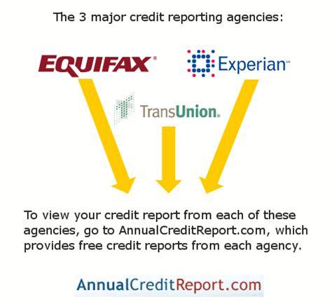 credit bureau pulling credit reports credit reports reporting