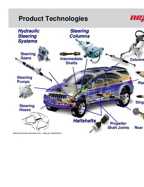 Nexteer Automotive Realizing Enterprise-wide PLM Vision ...