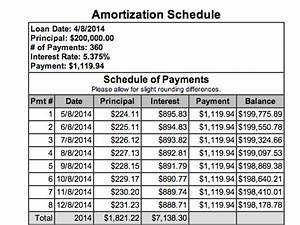 Mortgage Payoff Chart The Alfano Group The Big Payoff Paying Off Your Mortgage