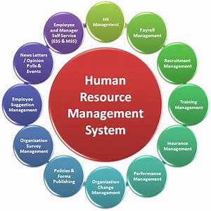 25 best ideas about legal business on pinterest smart With hr document management system