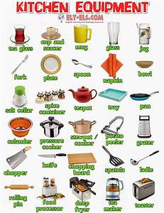1000+ images about Kitchen Vocabulary on Pinterest | ESL ...